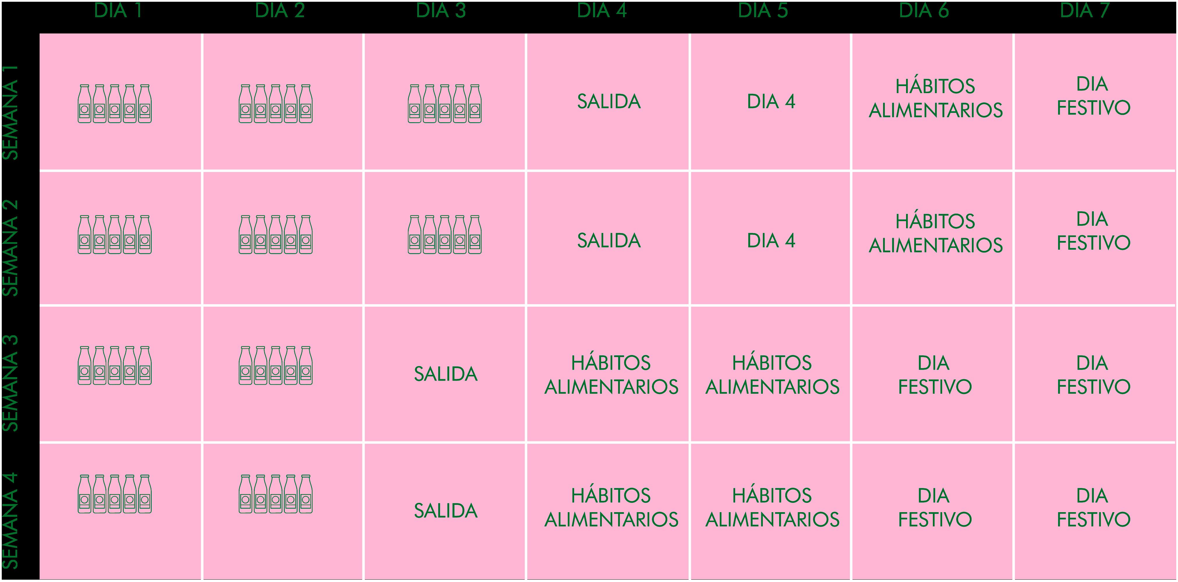 plan de alimentación en ayunas intermitente
